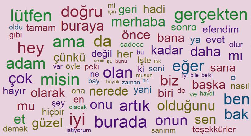 Zimanê Tirkî Tuneye!,zimanê,tirkî,tuneye