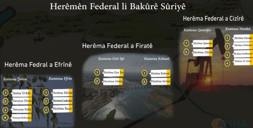 Bakurê Sûriyeyê êdî ji 3 herêmên federal pêk tê