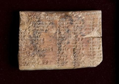 Tableta 3 hezar û 700 salî ya trîgonometriyê hate dîtin
